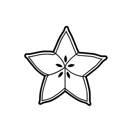 slice: starfruit slice