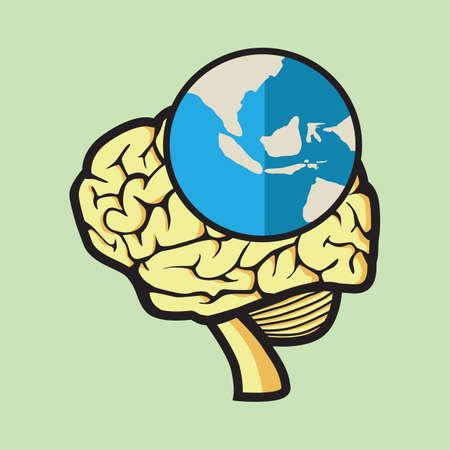 perception: global perception concept