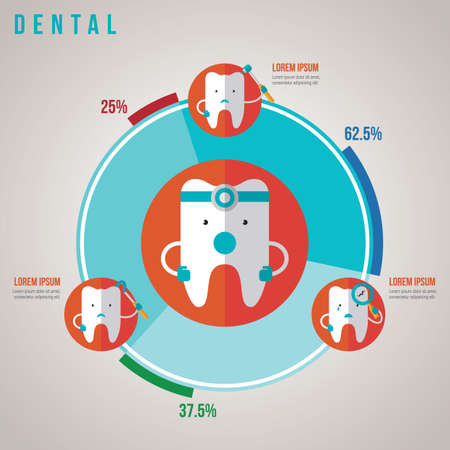 tartar: dental infographic