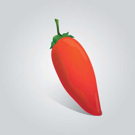 chilli: chilli