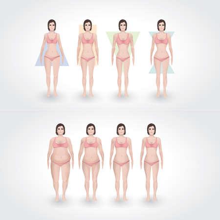 set of body shape types Illustration
