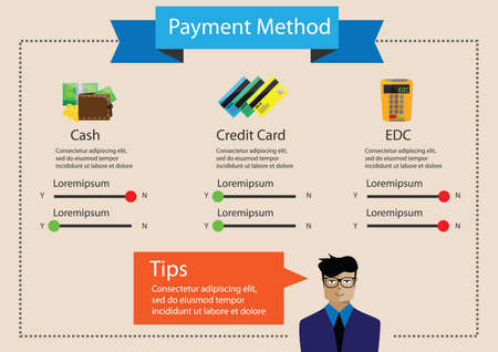 method: infographic of payment method Illustration