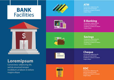 facilities: infographic of bank facilities