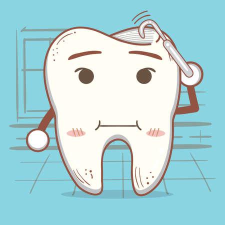 probe: tooth using dental probe