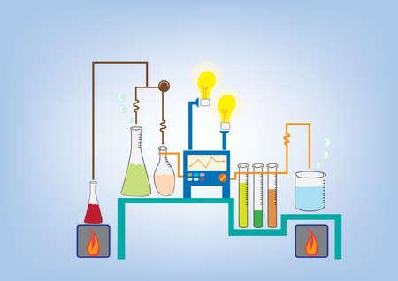 laboratory equipment: laboratory equipment