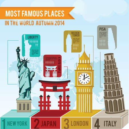 famous: most famous places in world
