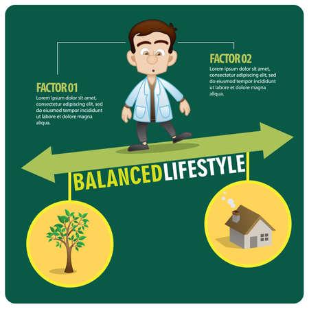 balanced: infographic of balanced lifestyle