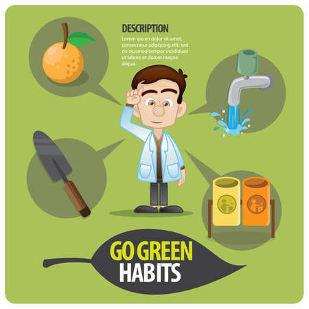 habits: infographic of green habits