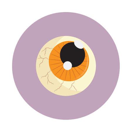 globo ocular: globo ocular miedo