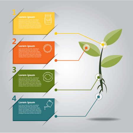fertilizers: go green infographic Illustration