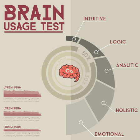 usage: brain usage test infographic Illustration