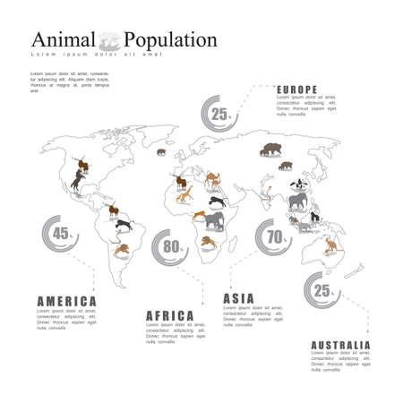 poblacion: infograf�a poblaci�n animal