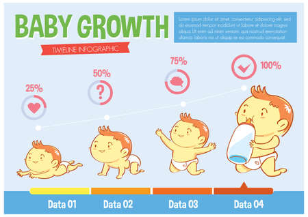 growth: baby growth infographic