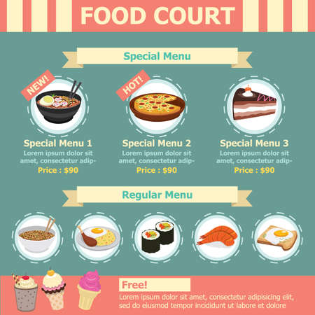 infographic of food court