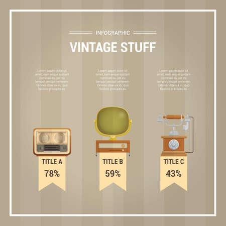 stuff: infographic of vintage stuff