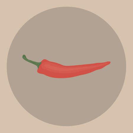 cayenne: chilli