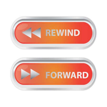 rewind: rewind and forward buttons