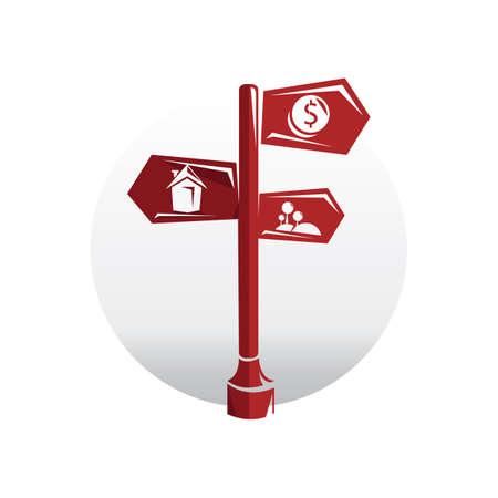 property: property signpost