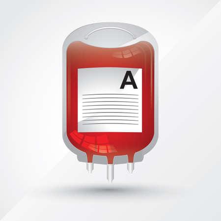 blood bag: a group blood bag