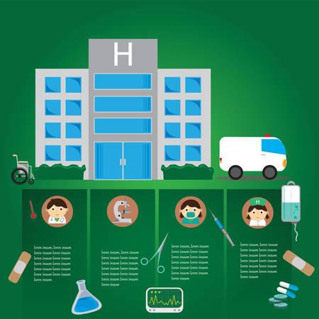 Infografik eines Krankenhauses