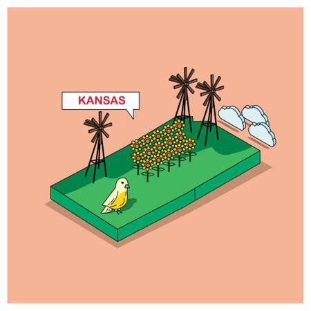 KANSAS: kansas state