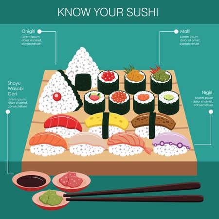 wasabi: infographic of sushi