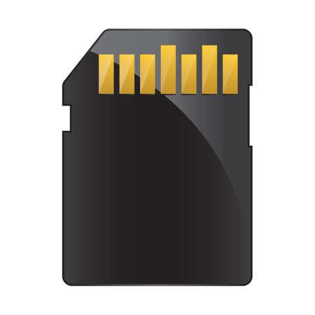 memory: memory card