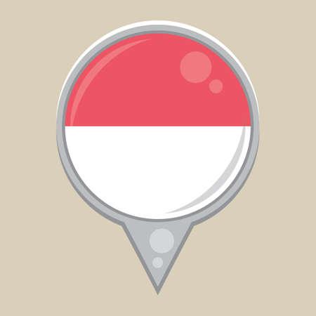 national identity: indonesia flag