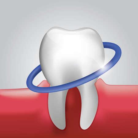 care: dental care