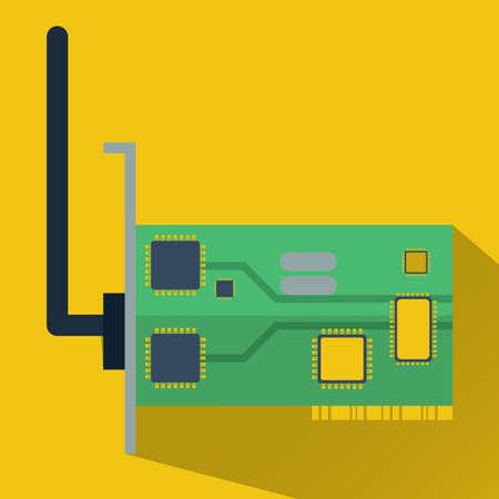 processors: video card