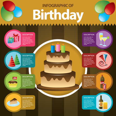 party horn blower: infographic of birthday