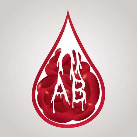 biotech: blood group ab