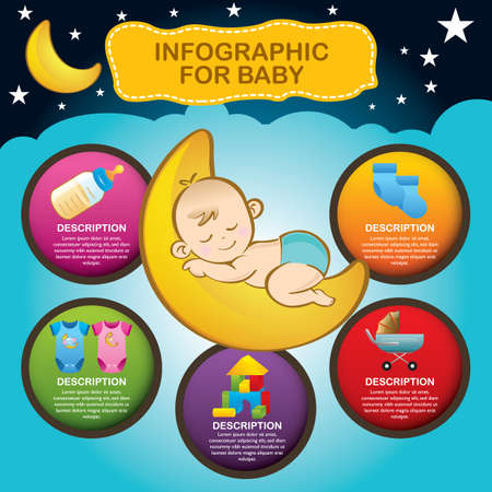 baby clothing: infographic for baby