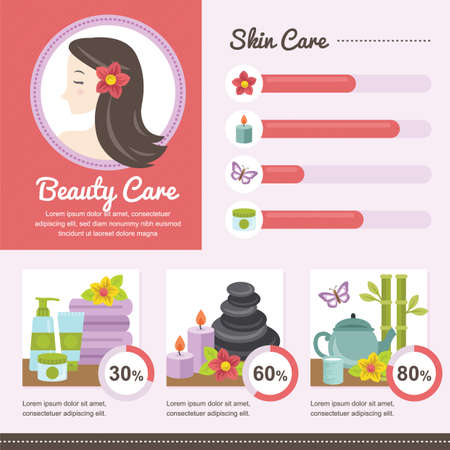 beauty care: infographic of beauty care