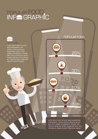 popular: popular food infographic