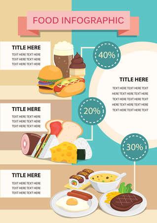 food: food infographic