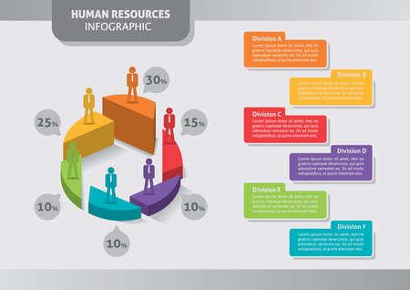 human resources infographic Illustration