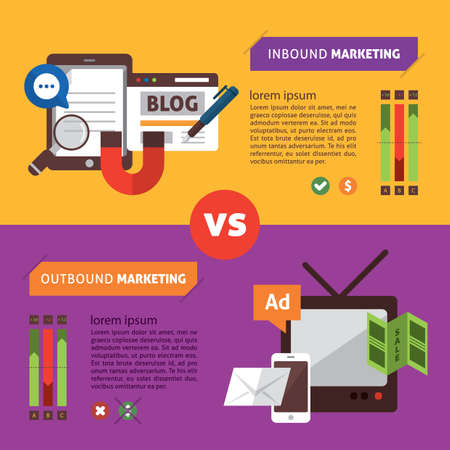 outbound: infographic of marketing