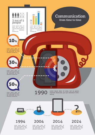 technology: infographic of telephone technology