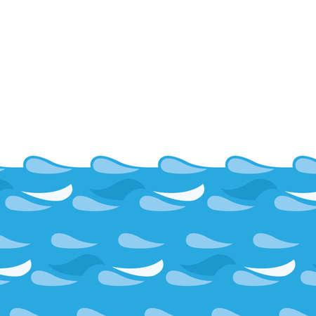 waves: water waves