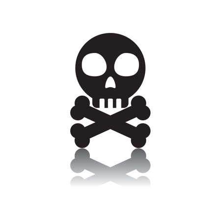 交差した骨を持つ頭蓋骨