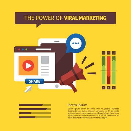 ウイルスのマーケティングのインフォ グラフィック