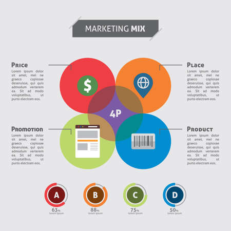 Infographic of marketing mix Иллюстрация