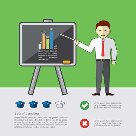 교육 정보학