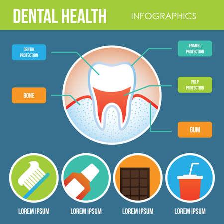 dental health infographic design Illustration