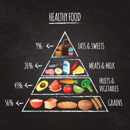 healthy food design Vectores