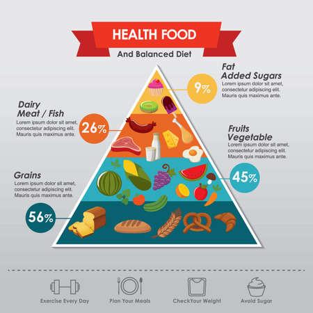 health food and balanced diet design Illustration
