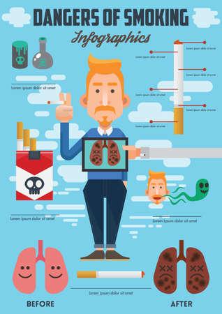 デザイン喫煙の危険性