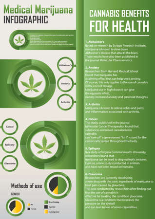 Diseño infográfico de marihuana medicinal Ilustración de vector