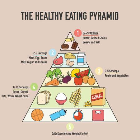 健康的な食事ピラミッド デザイン  イラスト・ベクター素材